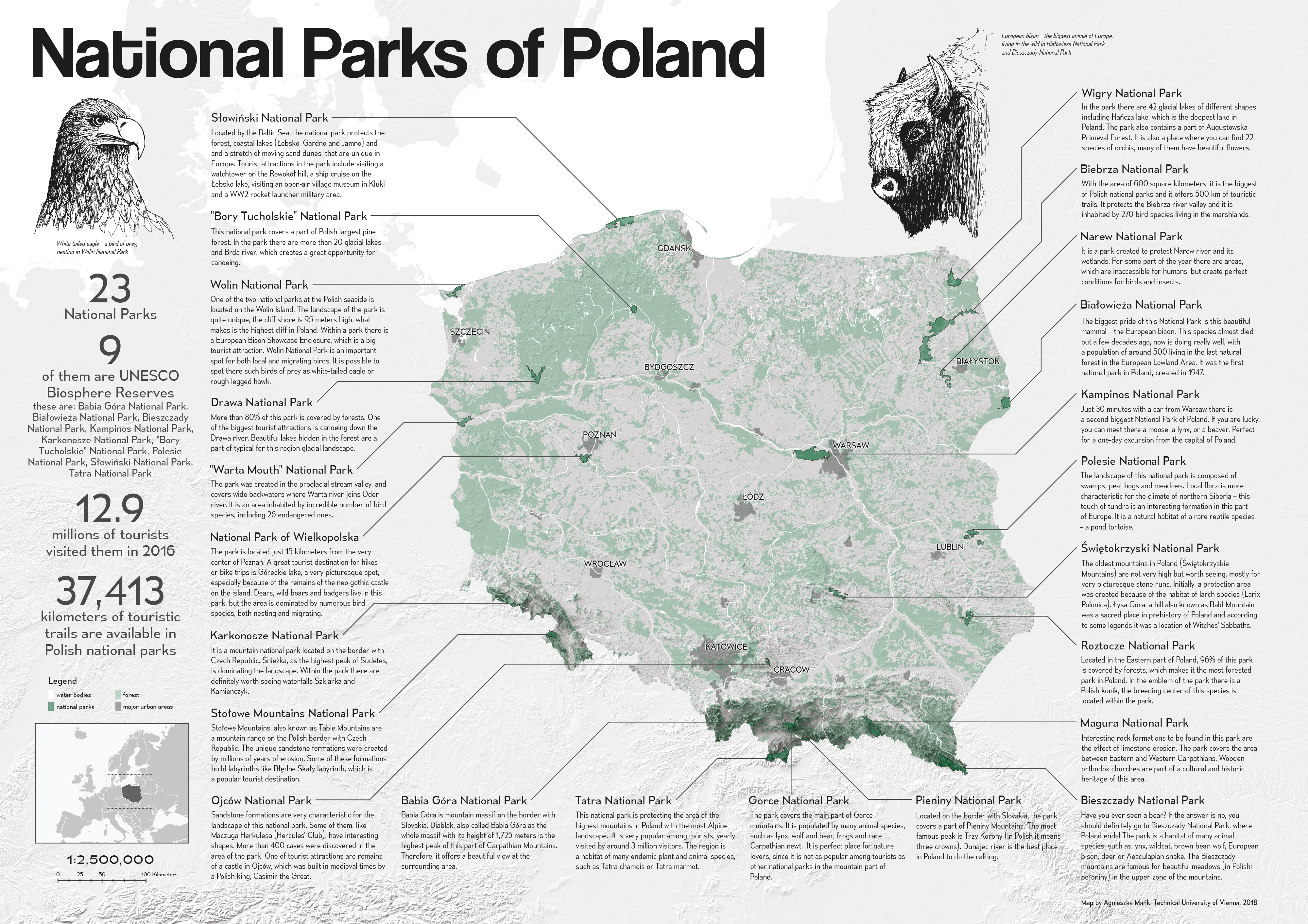 National Parks of Poland – Cartography M.Sc.